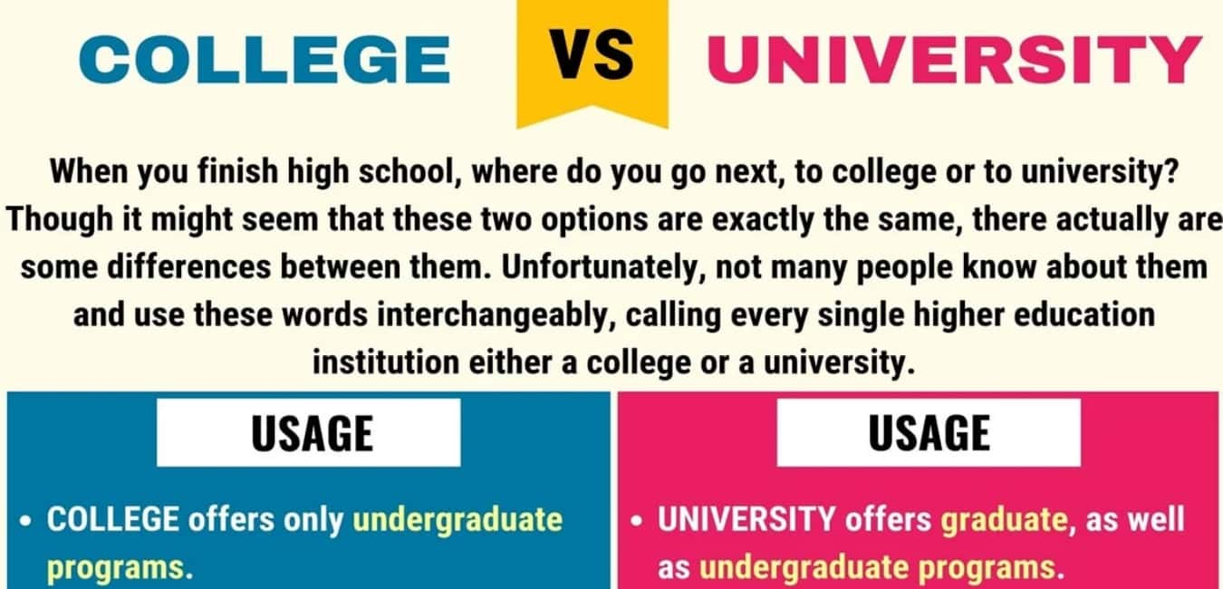 Is Community College Better than University